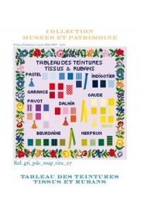 The Colour Board to embroider in cross-stitch - Museums and Heritage collection
